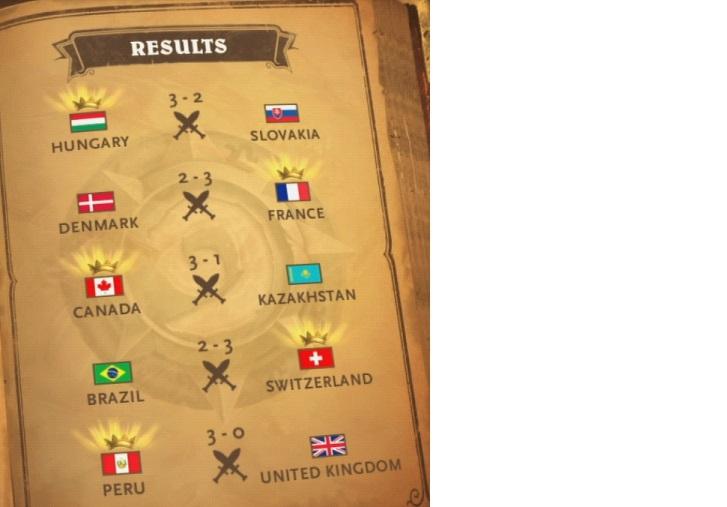 《爐石戰記》世界大賽第十週賽事結束 中國隊伍3-0完勝印尼