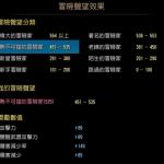 《黑色沙漠》冒險聲望系統登場!  連續登入15天獲得永久體驗遊戲資格!