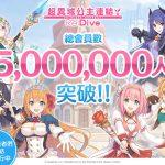 《超異域公主連結☆Re:Dive》繁中版總會員突破500萬人