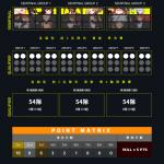 《永恆輪迴: 黑色倖存者》 – 首次舉行公開大賽! 第1輪預選賽對戰表發佈!